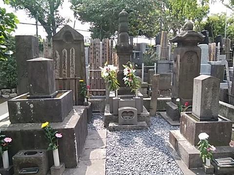 田中休愚の墓