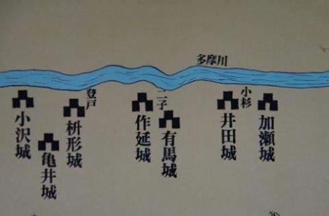 川崎の城址