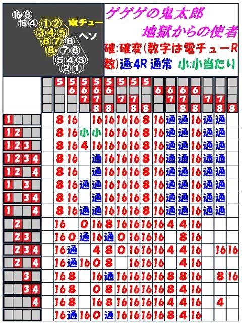 Kitarou3
