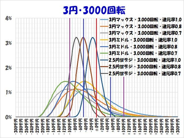 Graph23