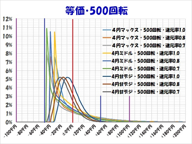 Graph31