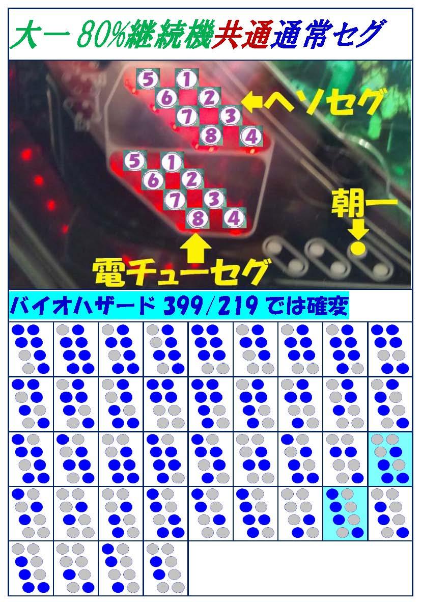Daiichi80