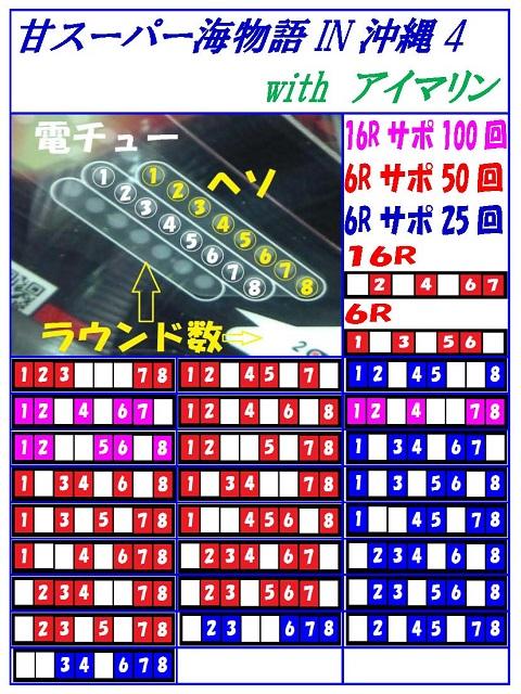 スーパー 海 物語 in 沖縄 4 セグ