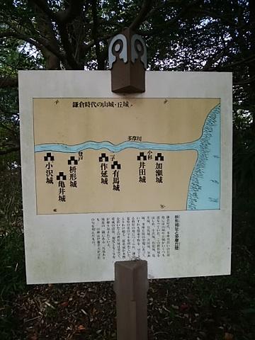 枡形城址と多摩丘陵