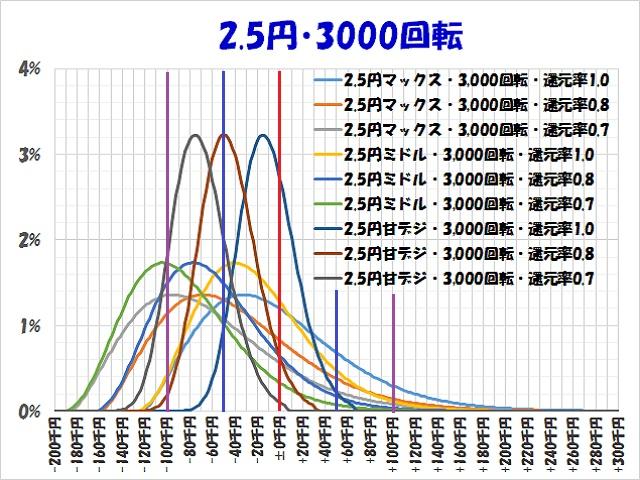 Graph33
