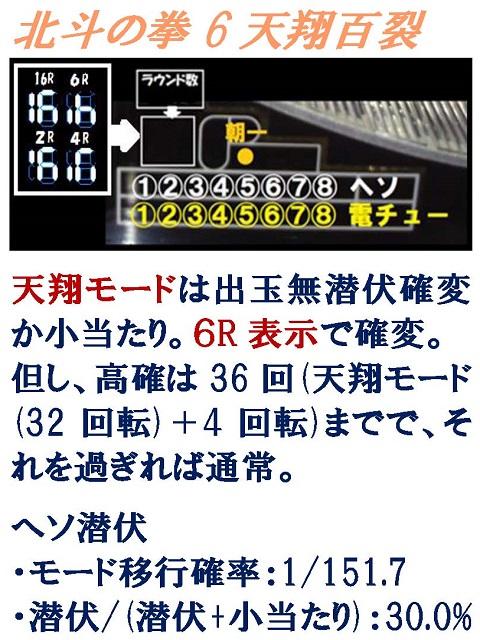 Hokuto6hyakuretsu
